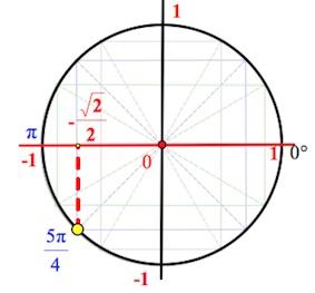 pervoe znakomstvo-s-krugom5