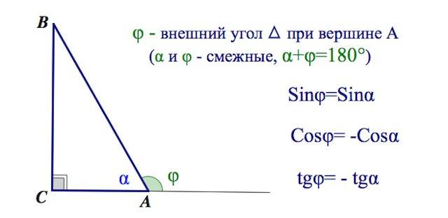 свойства синуса в прямоугольном треугольнике, свойство косинуса в прямоугольном треугольнике