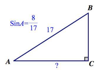 определение синуса в прямоугольном треугольнике