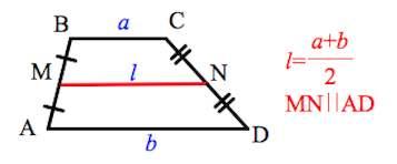 свойство средней линии трапеции