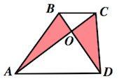 свойства трапеции, равновеликие треугольники