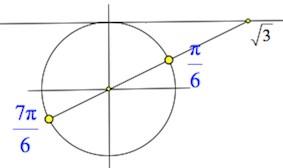 рещение простейшего тригонометрического уравнения