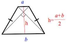 диагонали трапеции перпендикулярны