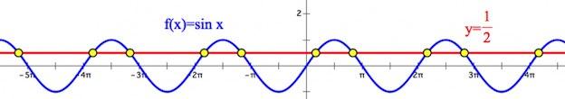 графическое решение уравнения sin x =0.5
