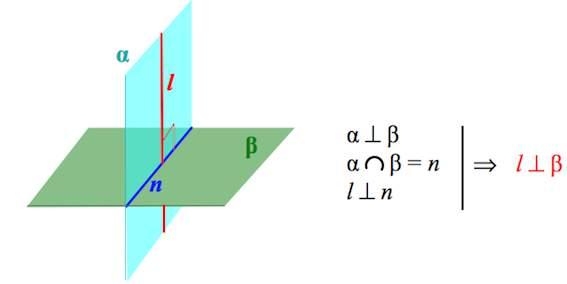 свойство перпендикулярных плоскостей