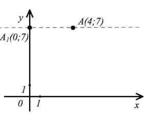 4 задачи на параллельные прямые и ответы