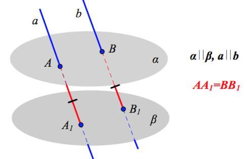 свойства параллельных плоскостей