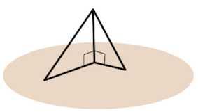 свойство наклонных к плоскости