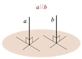 свойства перпендикулярных прямой и плоскости