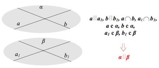 признак параллельности плоскостей