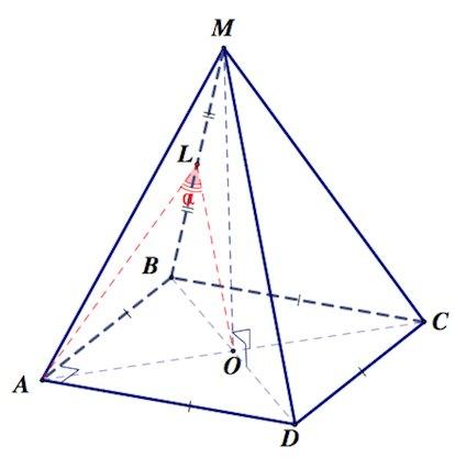 pravilnaya piramida