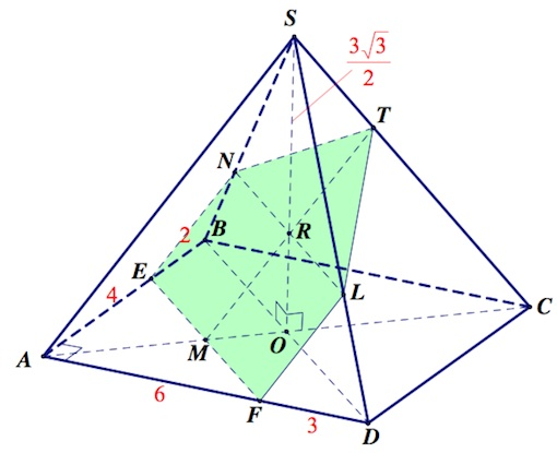 пирамида сечение