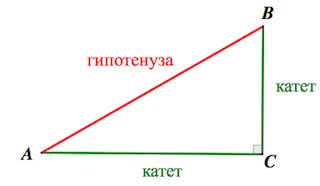 Картинки по запросу прямоугольный треугольник