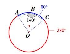 Вписанный и центральный угол задачи с решением решение задач по физике с нахождением угловой